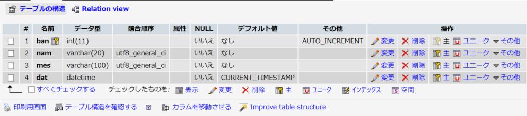 データベースのテーブル